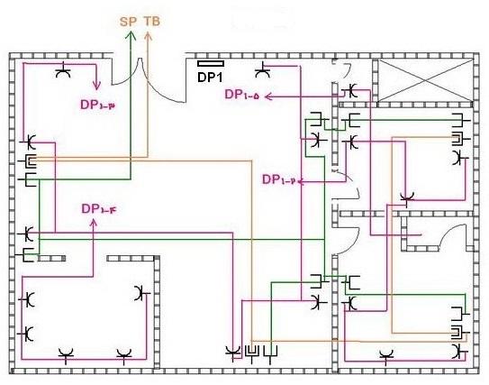 نقشه کشی هوشمند برق ساختمان