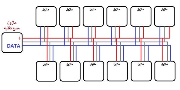 نقشه کشی هوشمند ماژول برق ساختمان